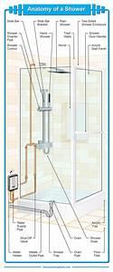 21 Parts Of A Bathroom Shower  Excellent Diagram
