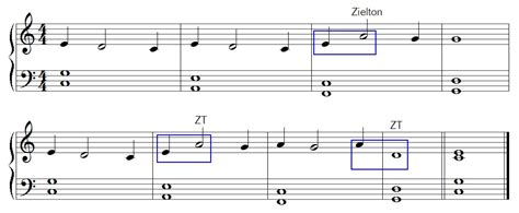 flächenvorhang unterschiedliche längen kreativ am klavier simple popsong improvisieren