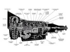 similiar 700r4 breakdown and diagrams keywords diagram also chevy 700r4 transmission wiring diagram on 700r4