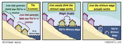 You Need to Know about the Minimum Wage   International Liberty  Minimum