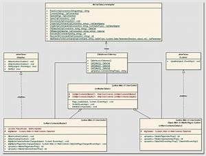 Applying Robustness Analysis On The Model U2013view U2013controller