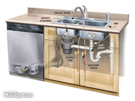 replacing drain pipes under kitchen sink find and repair hidden plumbing leaks the family handyman