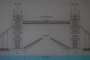 Tower Bridge Diagram