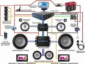 Car Audio Installation Systemdiagram