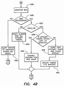 Patent Us7413047 - Alcohol Ignition Interlock System And Method