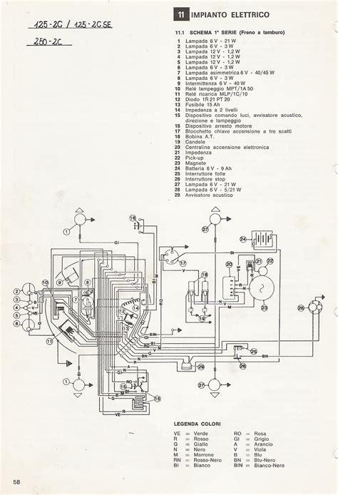 yamaha sr 250 motorcycle wiring diagrams diagram auto