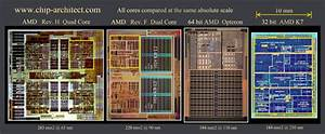 Chip Architect  Pretty Pictures And Numbers