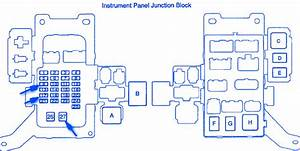 Toyota Highlander 2003 Fuse Box  Block Circuit Breaker