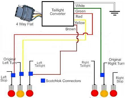 wiring color codes for dc circuits trailer wiring