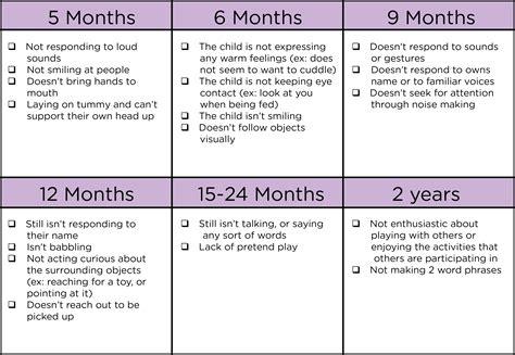 developmental milestones  children