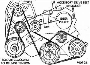 How Do I Replace The Drive Belt Tensioner On A 1997 Dodge Grand Caravan  3 0l V6