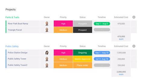 ultimate  project management tools updated