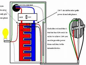 220 Amp Breaker Fuse Box With : basic help and information how to install a 220v circuit ~ A.2002-acura-tl-radio.info Haus und Dekorationen