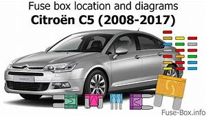 Fuse Box Location And Diagrams  Citroen C5  2008