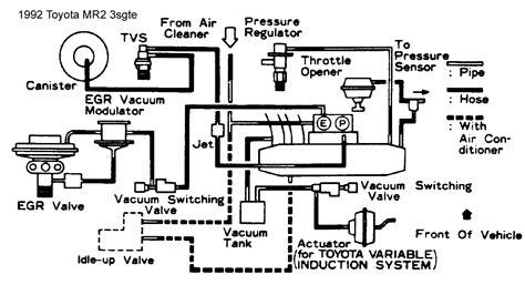 1992 Toyotum Mr2 Wiring Diagram Diagram Schematic by 3sgte Vacuum Diagram St205 Vacuum Diagram 3sge Vacuum