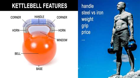 kettlebell cavemantraining features weight which