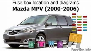 Fuse Box Location And Diagrams  Mazda Mpv  2000-2006