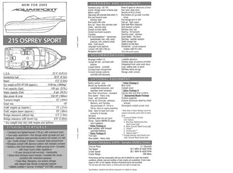 Boat Trader Promotional Code by Weight Of 2004 Aquasport 215 Osprey Sport The Hull