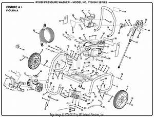 Homelite Ry80940 Pressure Washer Parts Diagram For Figure A