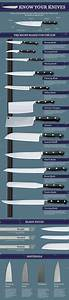 This Kitchen Knives Infographic Was Made For People Who