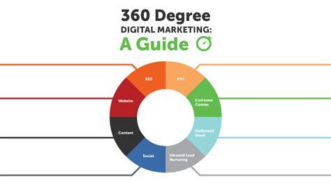 Digital Marketing Degree by Modern Marketing Strategies Vandenberg Web Services