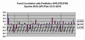 Portfoliodesignscan Apache 401k Plan Psds Scan 12 31 2010