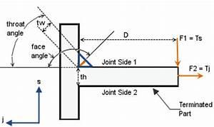 Kalkulationsfaktor Berechnen : 2013 solidworks help eccentric bending moment calculation for single sided welds ~ Themetempest.com Abrechnung