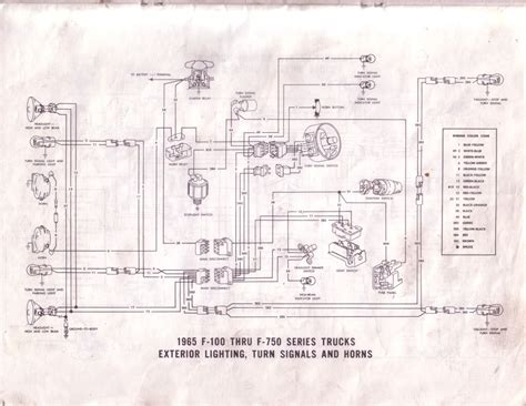1966 Ford F100 Horn Diagram by 65 Ford F100 Wiring Diagrams Ford Truck Enthusiasts Forums