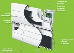 Chauffage À Inertie : chauffage lectrique inertie ~ Nature-et-papiers.com Idées de Décoration