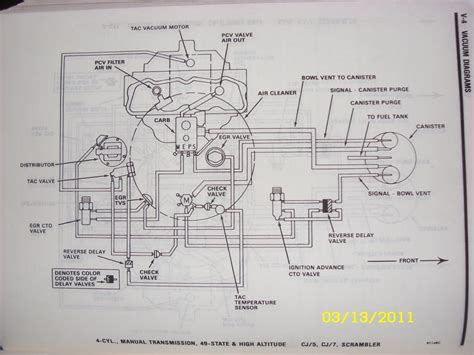 1982 Jeep Cj7 Carburetor Diagram by Vacuum Diagram Schematic Jeep Cj Forums