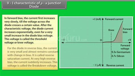 Characteristic Junction Diode Youtube