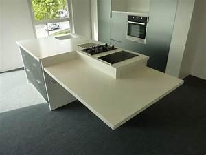 plan de travail avec evier integre maison design bahbecom With plan de travail cuisine avec evier integre