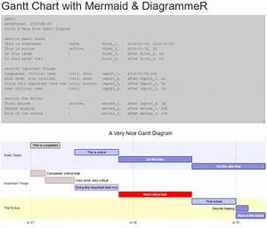 Diagram R Diagrammer Shiny Full Version Hd Quality Diagrammer Shiny Hassediagram Argiso It