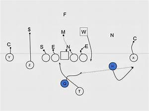 88 Best Offense Playbook Images On Pinterest