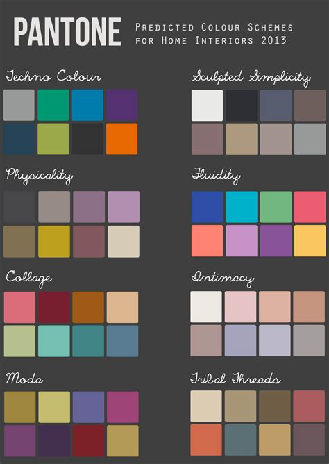pantone colour schemes  home interiors  color