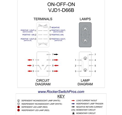 Rocker Switch Off Dpdt Dep Lights