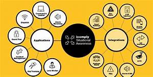 Veracity acquires command and control specialist iComply