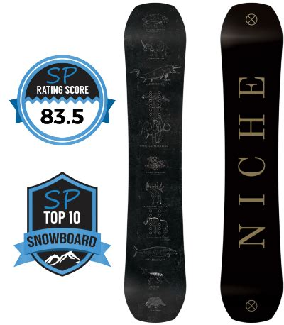 Best Freestyle Snowboards Niche Knew Snowboard Review Freestyle Snowboard Review