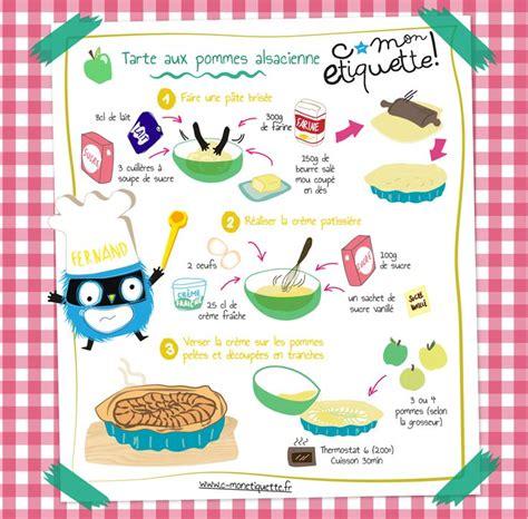 recette cuisine enfants 1000 idées sur le thème cuisines enfant sur