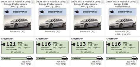 Get Cost Per Mile Tesla 3 Images