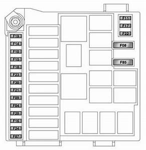 Lancia Delta Mk3  2008 - 2014  - Fuse Box Diagram