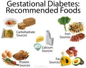 Gestational Diabetes Diet Plan and Recommended Foods Diabetic Diet