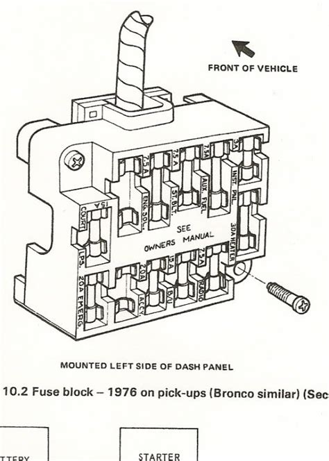 fuse block  ford truck enthusiasts forums fuse box