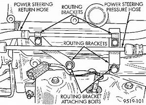 Schematics And Diagrams  How To Remove Power Steering