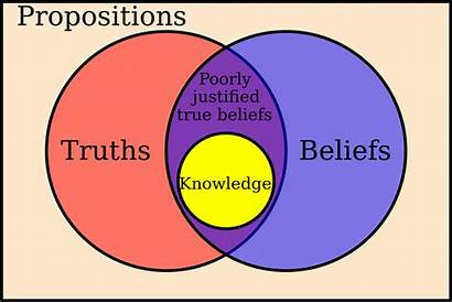 Knowledge Sociology Definition Belief Epistemology Philosophy Meaning