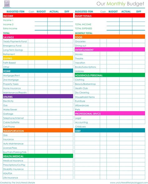 free monthly budget spreadsheet slebusinessresume