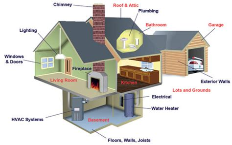 home inspections nyc nj pro home inspections