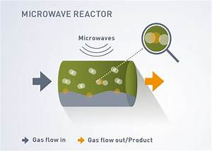 Adaptable Reactors for Resource- and Energy-Efficient ...