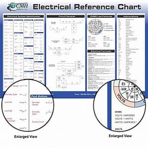 Electrical Reference Posters And Cards