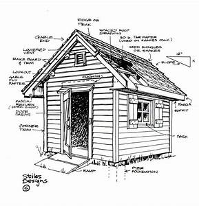 Diagram Of Shed Building Terms